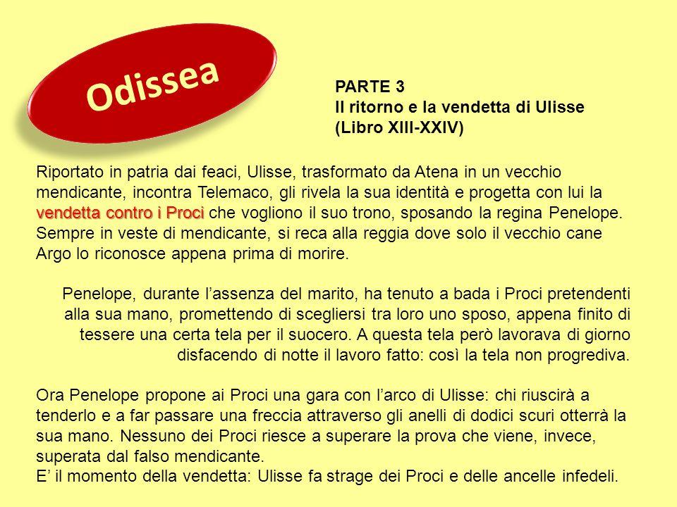 Odissea PARTE 3 Il ritorno e la vendetta di Ulisse (Libro XIII-XXIV) vendetta contro i Proci Riportato in patria dai feaci, Ulisse, trasformato da Ate