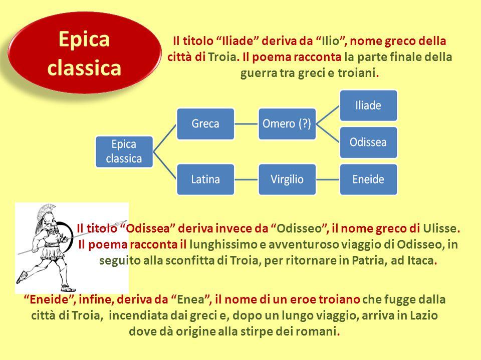 """Epica classica Il titolo """"Iliade"""" deriva da """"Ilio"""", nome greco della città di Troia. Il poema racconta la parte finale della guerra tra greci e troian"""