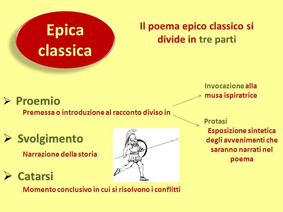 Epica classica Il poema epico classico si divide in tre parti  Proemio  Svolgimento  Catarsi Premessa o introduzione al racconto diviso in Narrazio