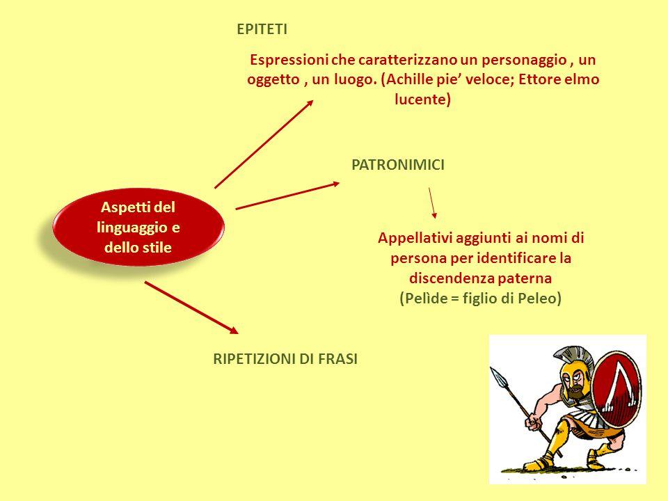EPITETI Espressioni che caratterizzano un personaggio, un oggetto, un luogo. (Achille pie' veloce; Ettore elmo lucente) PATRONIMICI Appellativi aggiun