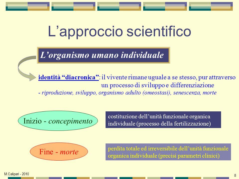 M.Calipari - 2010 8 L'approccio scientifico costituzione dell'unità funzionale organica individuale (processo della fertilizzazione) perdita totale ed