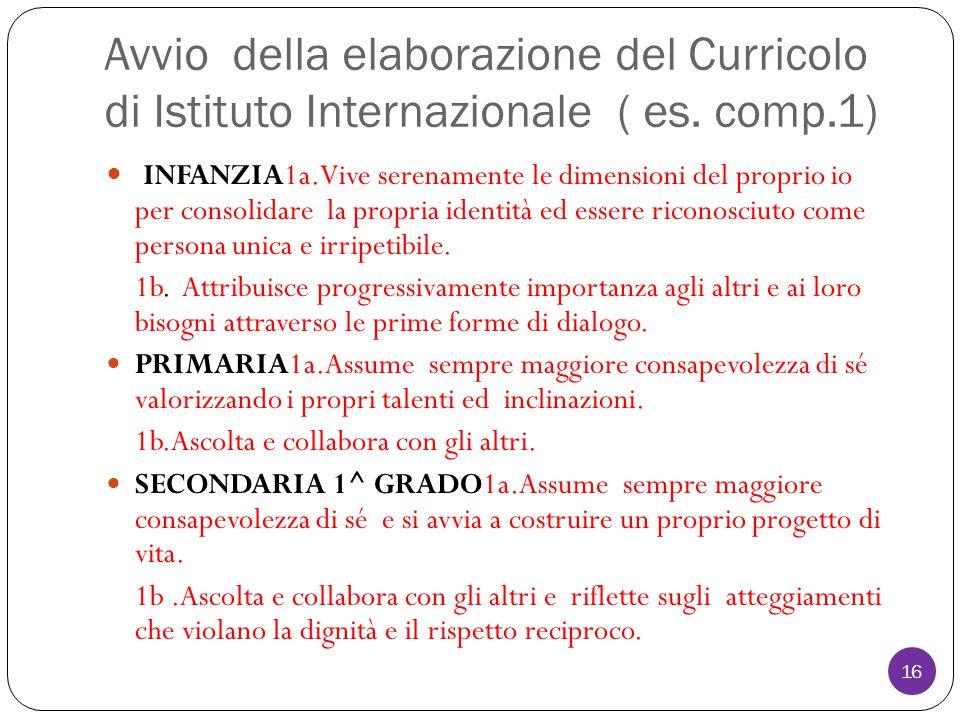 Avvio della elaborazione del Curricolo di Istituto Internazionale ( es.