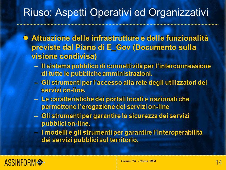 14 Forum PA - Roma 2004 Riuso: Aspetti Operativi ed Organizzativi Attuazione delle infrastrutture e delle funzionalità previste dal Piano di E_Gov (Documento sulla visione condivisa) –Il sistema pubblico di connettività per l'interconnessione di tutte le pubbliche amministrazioni.