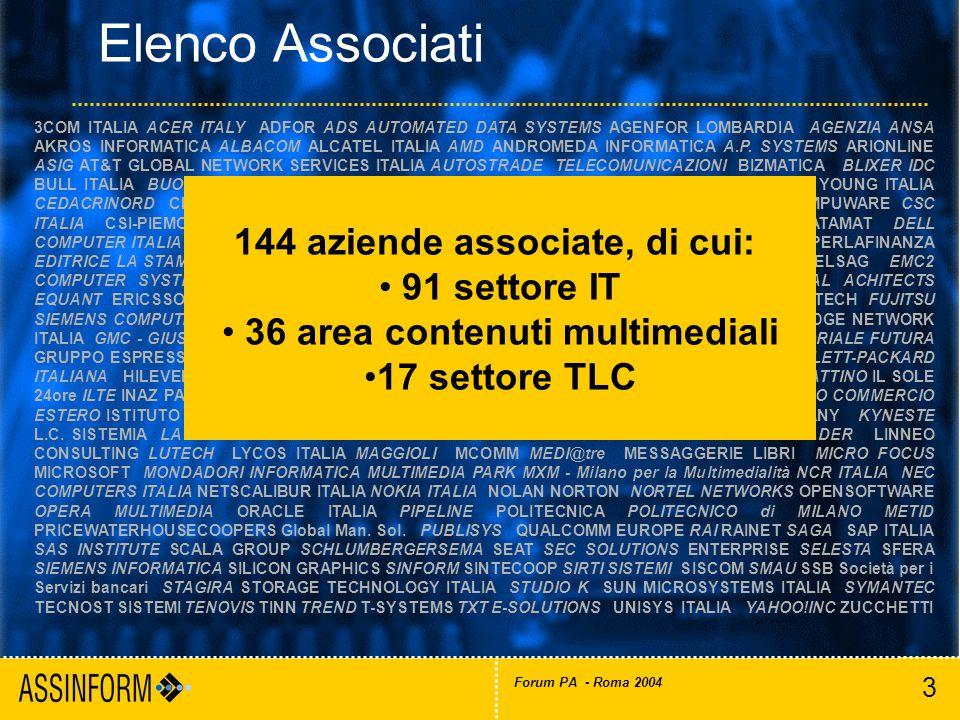 24 Forum PA - Roma 2004 Mercato dei Servizi in Italia (2001-2003) Valori in milioni di Euro 9.3719.439 3.4% Sviluppo e manutenzione -6.8% -10.4% -4.2% +2.6% -5.0% -7.1% --3.6% Sistemi embedded Servizi di elaborazione Education & Training System Integration Outsourcing / FM Consulenza +3.7% +3.9% +4.2% +7.3% +6.0% -1.3% -3.2% 9.764 -4.0%