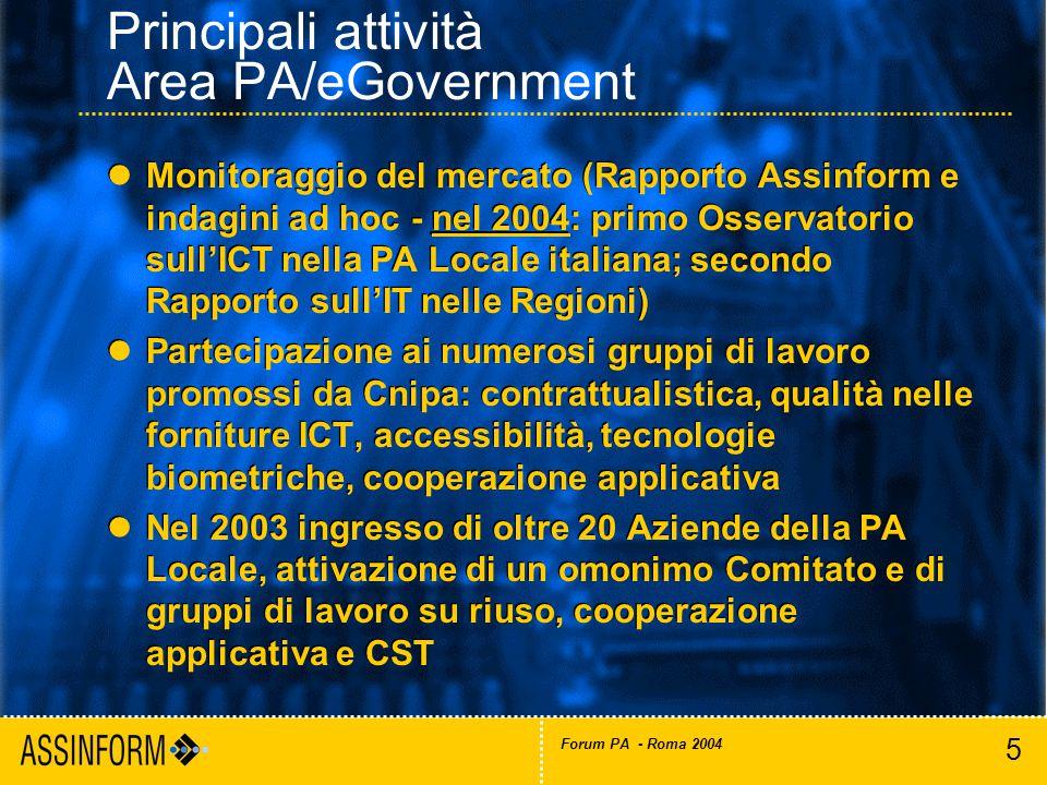 16 Forum PA - Roma 2004 Riuso: quale trasferimento.
