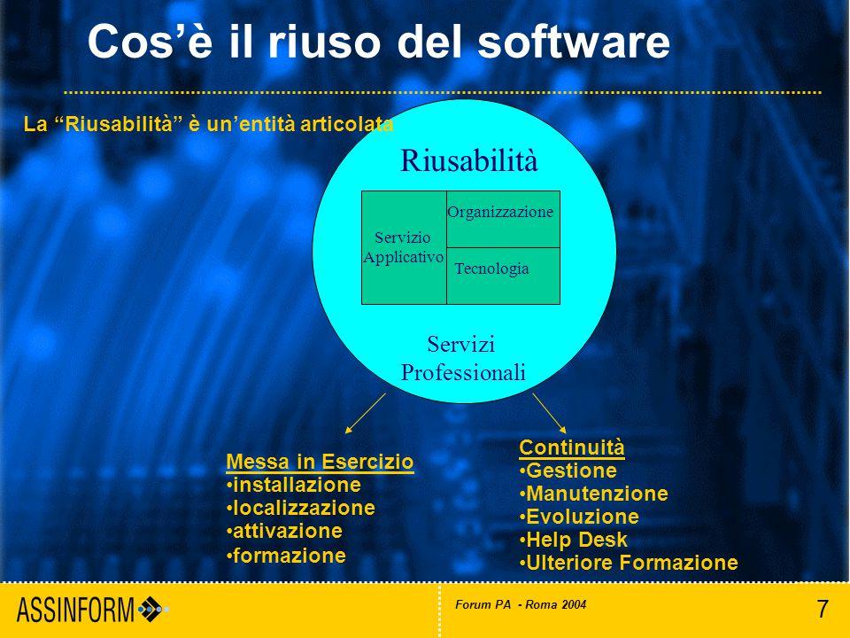 7 Forum PA - Roma 2004 Cos'è il riuso del software Servizio Applicativo Organizzazione Tecnologia Servizi Professionali Messa in Esercizio installazione localizzazione attivazione formazione Continuità Gestione Manutenzione Evoluzione Help Desk Ulteriore Formazione La Riusabilità è un'entità articolata Riusabilità