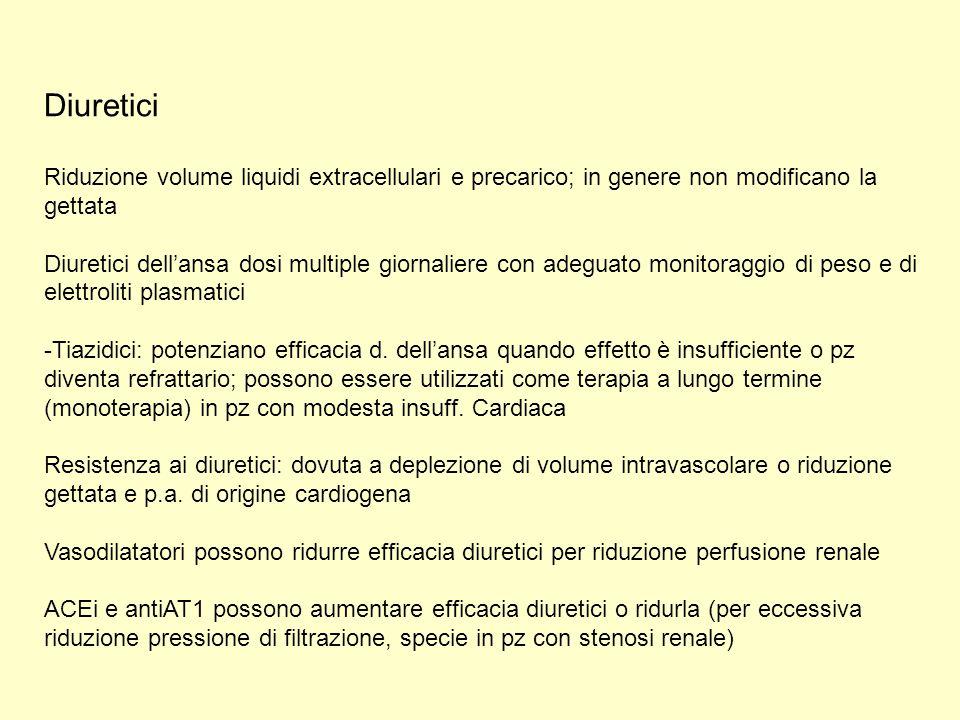 Diuretici Riduzione volume liquidi extracellulari e precarico; in genere non modificano la gettata Diuretici dell'ansa dosi multiple giornaliere con a
