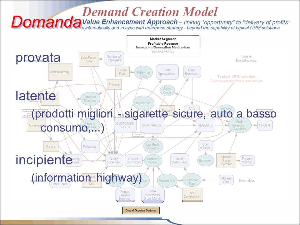 12 DomandaDomanda provata latente (prodotti migliori - sigarette sicure, auto a basso consumo,...) incipiente (information highway)