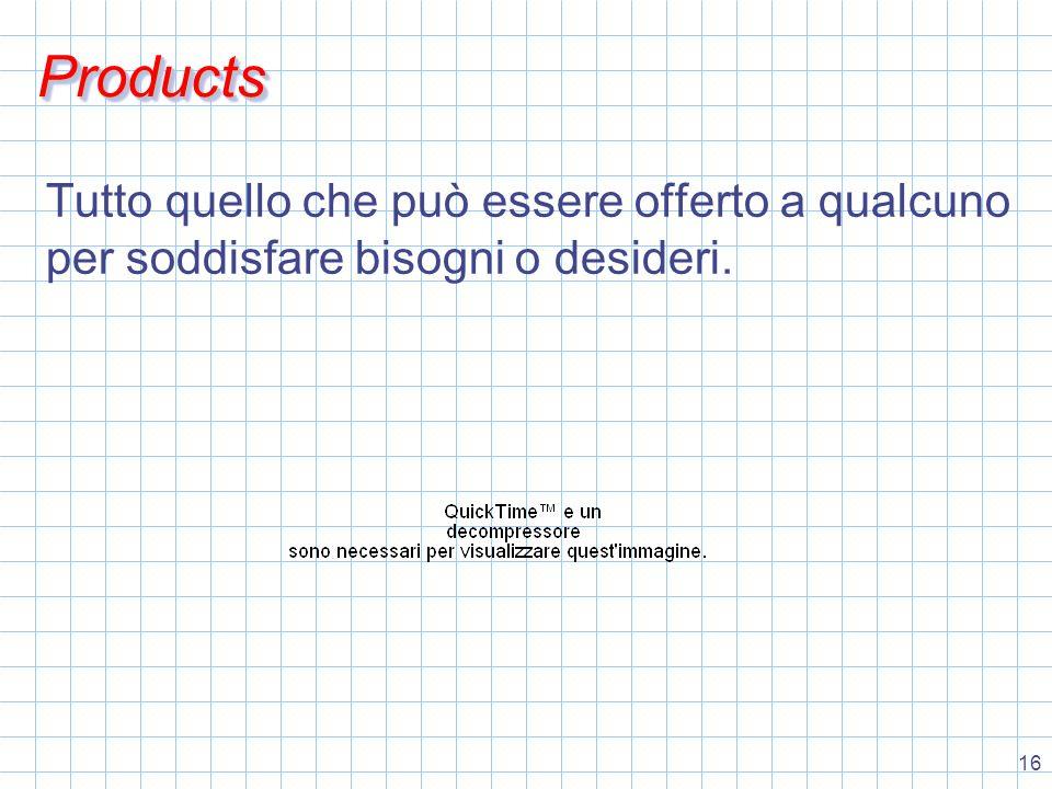 16 ProductsProducts Tutto quello che può essere offerto a qualcuno per soddisfare bisogni o desideri.