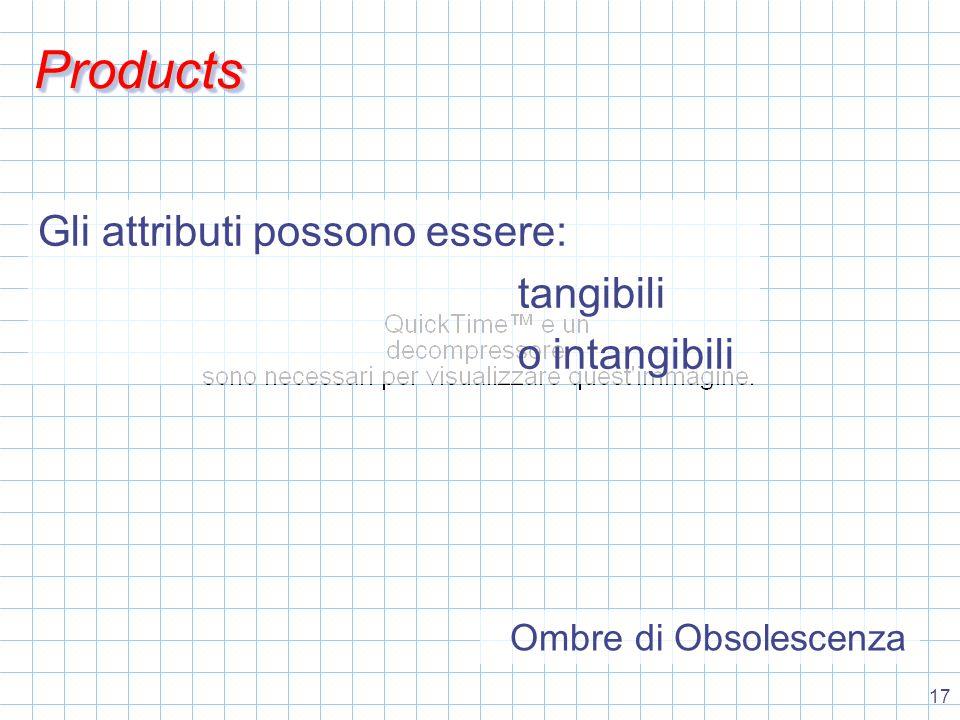 17 ProductsProducts Gli attributi possono essere: tangibili o intangibili Ombre di Obsolescenza