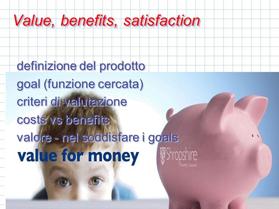 19 Value, benefits, satisfaction definizione del prodotto goal (funzione cercata) criteri di valutazione costs vs benefits valore - nel soddisfare i goals definizione del prodotto goal (funzione cercata) criteri di valutazione costs vs benefits valore - nel soddisfare i goals