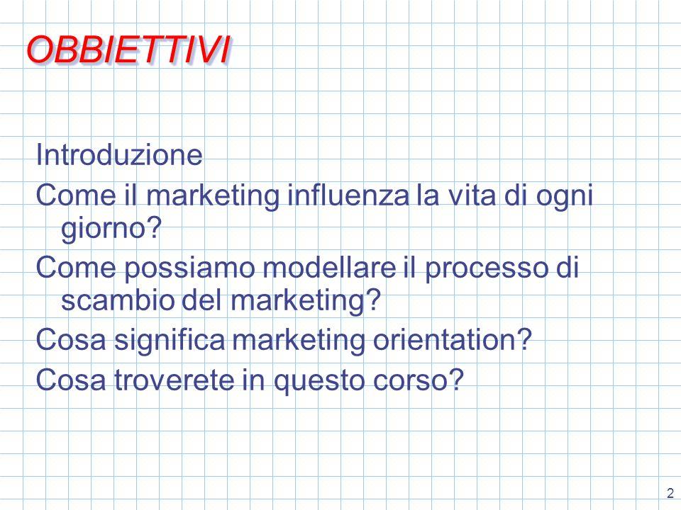 2 OBBIETTIVIOBBIETTIVI Introduzione Come il marketing influenza la vita di ogni giorno.