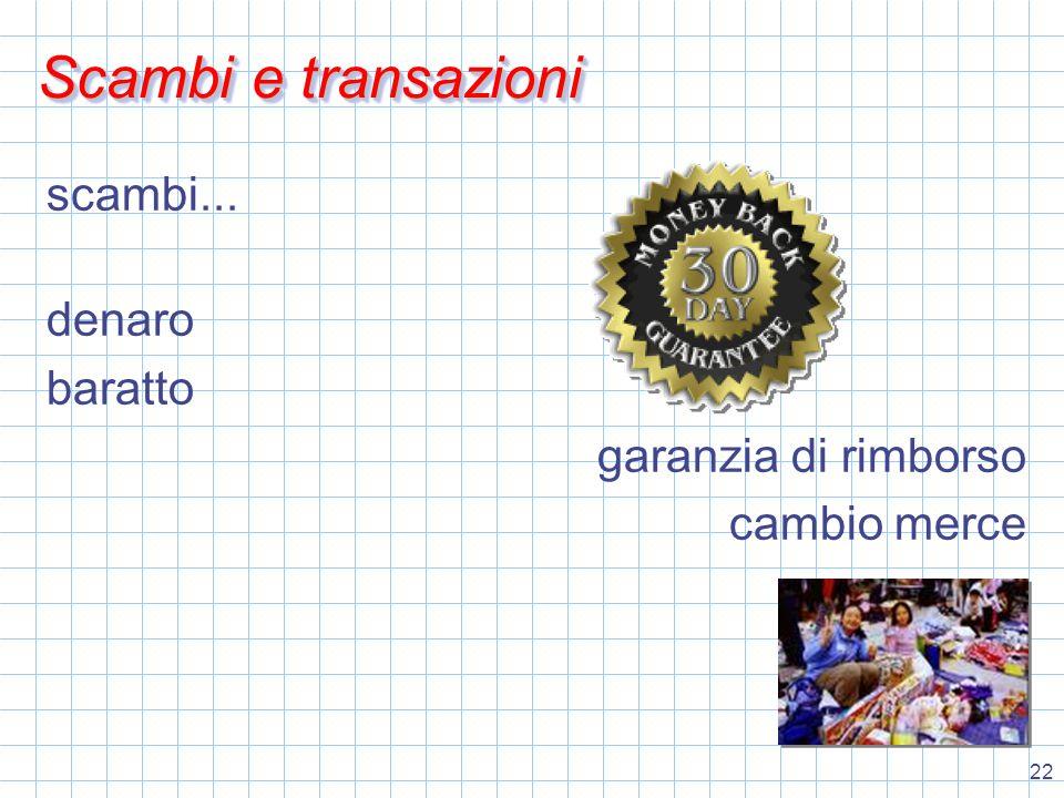22 Scambi e transazioni scambi... denaro baratto garanzia di rimborso cambio merce