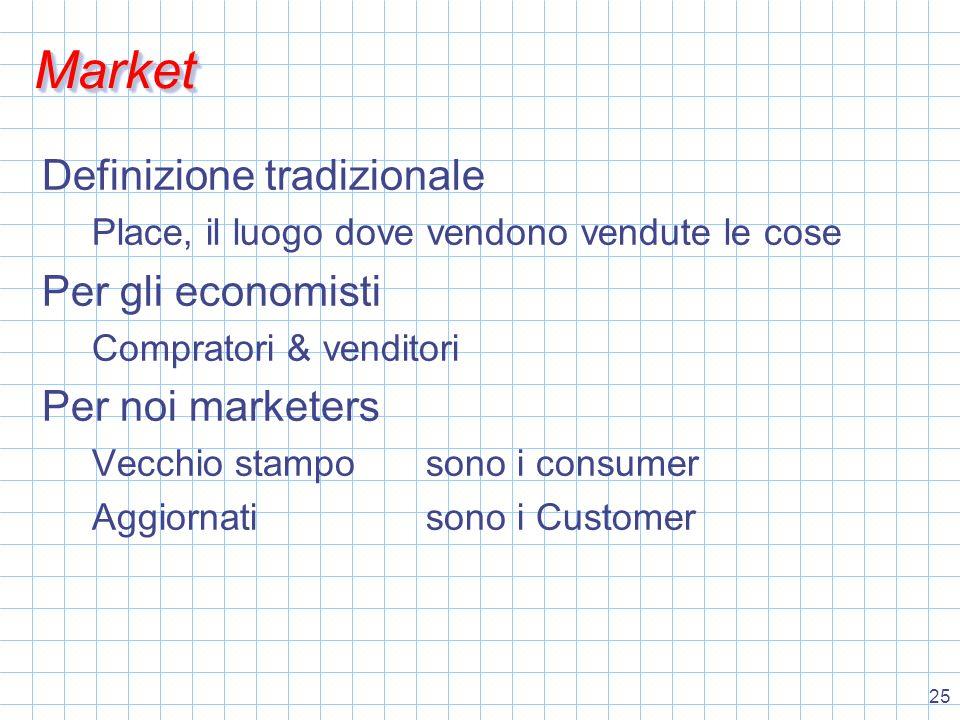 25 MarketMarket Definizione tradizionale Place, il luogo dove vendono vendute le cose Per gli economisti Compratori & venditori Per noi marketers Vecchio stampo sono i consumer Aggiornatisono i Customer