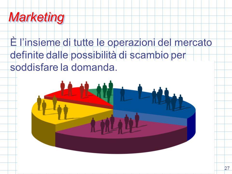 27 MarketingMarketing È l'insieme di tutte le operazioni del mercato definite dalle possibilità di scambio per soddisfare la domanda.