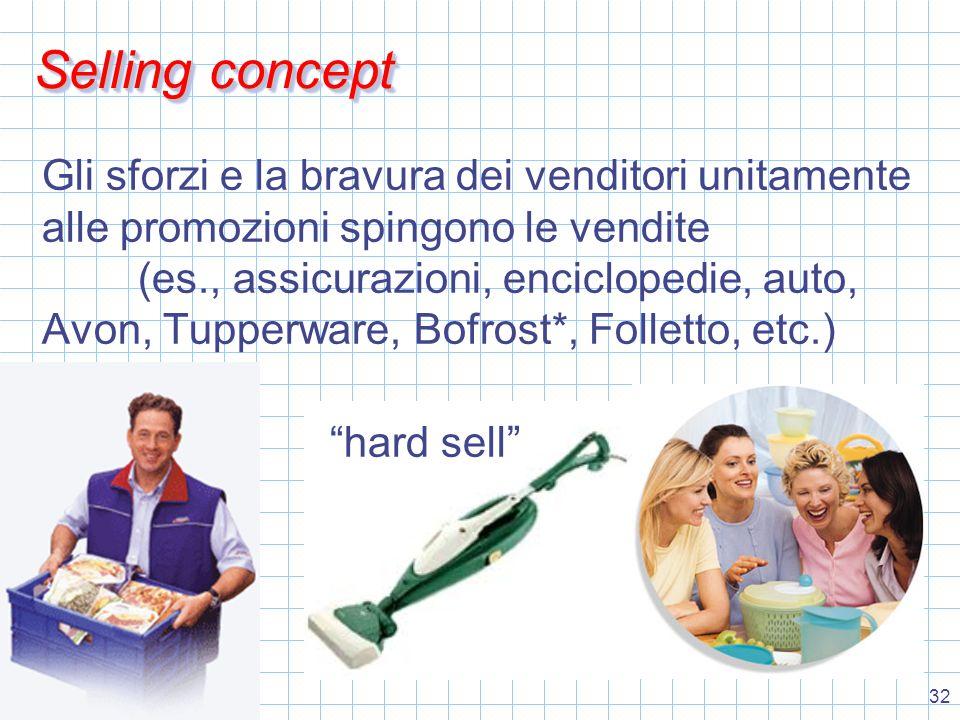 32 Selling concept Gli sforzi e la bravura dei venditori unitamente alle promozioni spingono le vendite (es., assicurazioni, enciclopedie, auto, Avon, Tupperware, Bofrost*, Folletto, etc.) hard sell