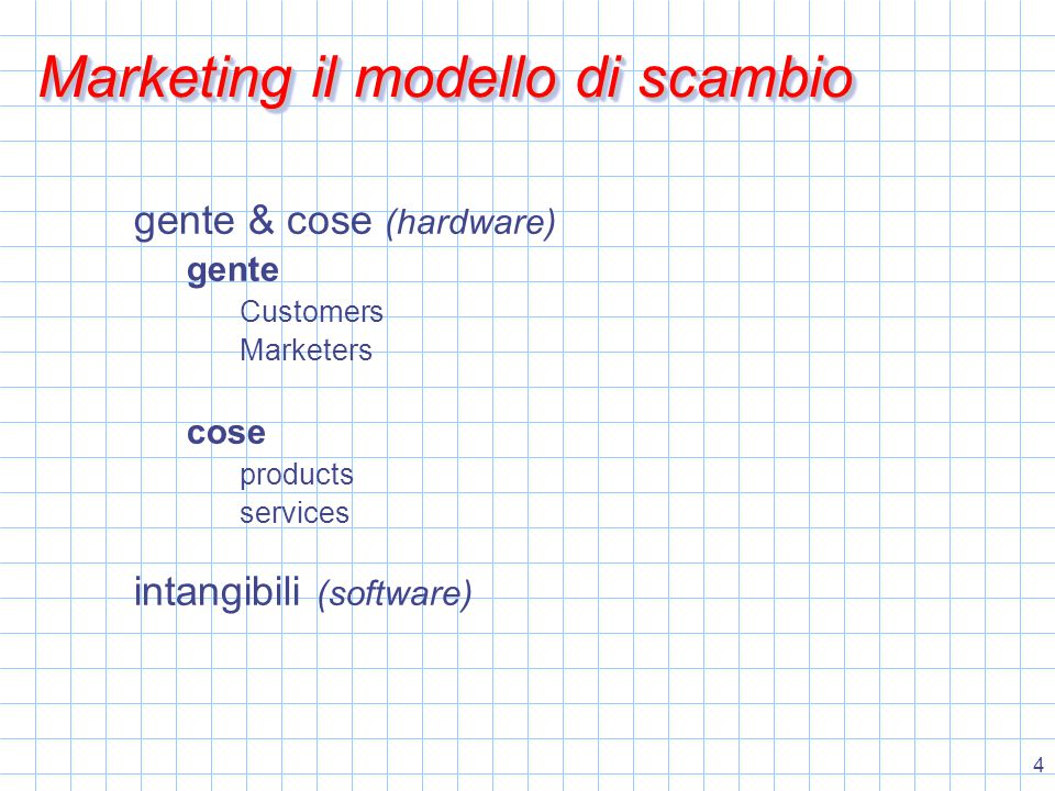 15 MarketersCustomers Products Services Needs Wants Demand Value Benefits Satisfaction Marketing il modello di scambio