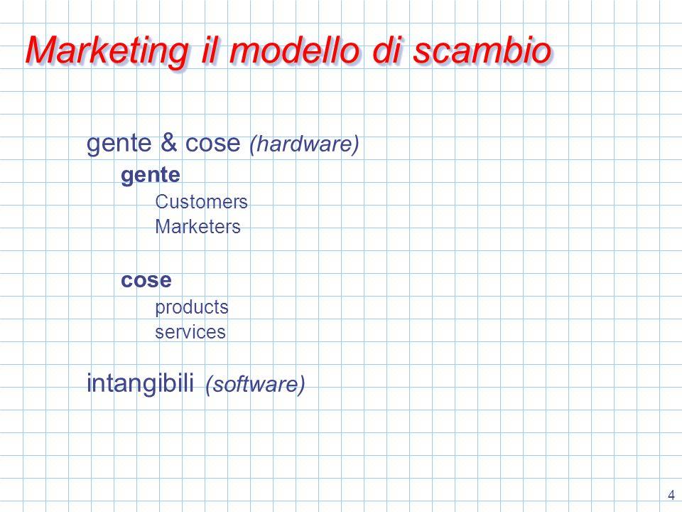 35 Il Marketing e il mondo Societal marketing concept Soddisfare i bisogni meglio degli altri tenendo anche conto degli impegni sociali .
