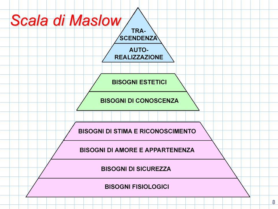 8 Scala di Maslow