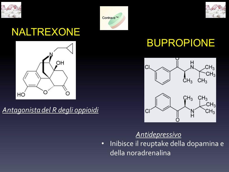 NALTREXONE Antagonista del R degli oppioidi BUPROPIONE Antidepressivo Inibisce il reuptake della dopamina e della noradrenalina