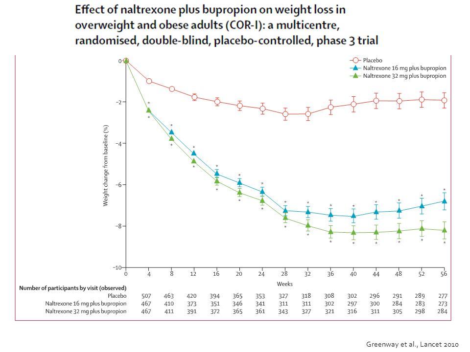 Greenway et al., Lancet 2010