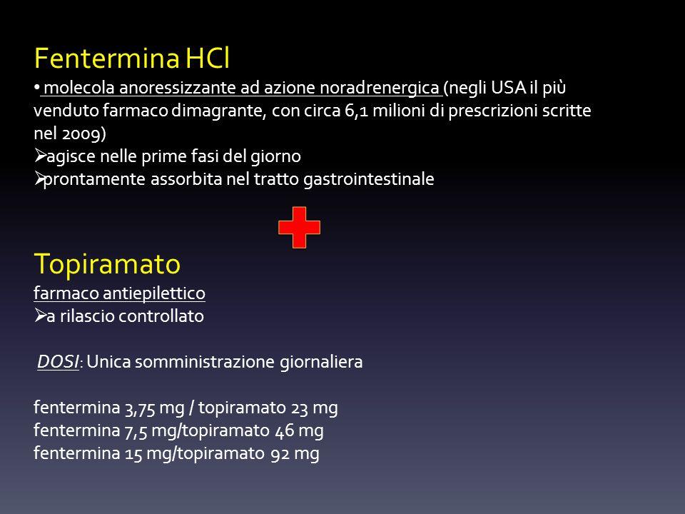 Fentermina HCl molecola anoressizzante ad azione noradrenergica (negli USA il più venduto farmaco dimagrante, con circa 6,1 milioni di prescrizioni scritte nel 2009)  agisce nelle prime fasi del giorno  prontamente assorbita nel tratto gastrointestinale Topiramato farmaco antiepilettico  a rilascio controllato DOSI: Unica somministrazione giornaliera fentermina 3,75 mg / topiramato 23 mg fentermina 7,5 mg/topiramato 46 mg fentermina 15 mg/topiramato 92 mg