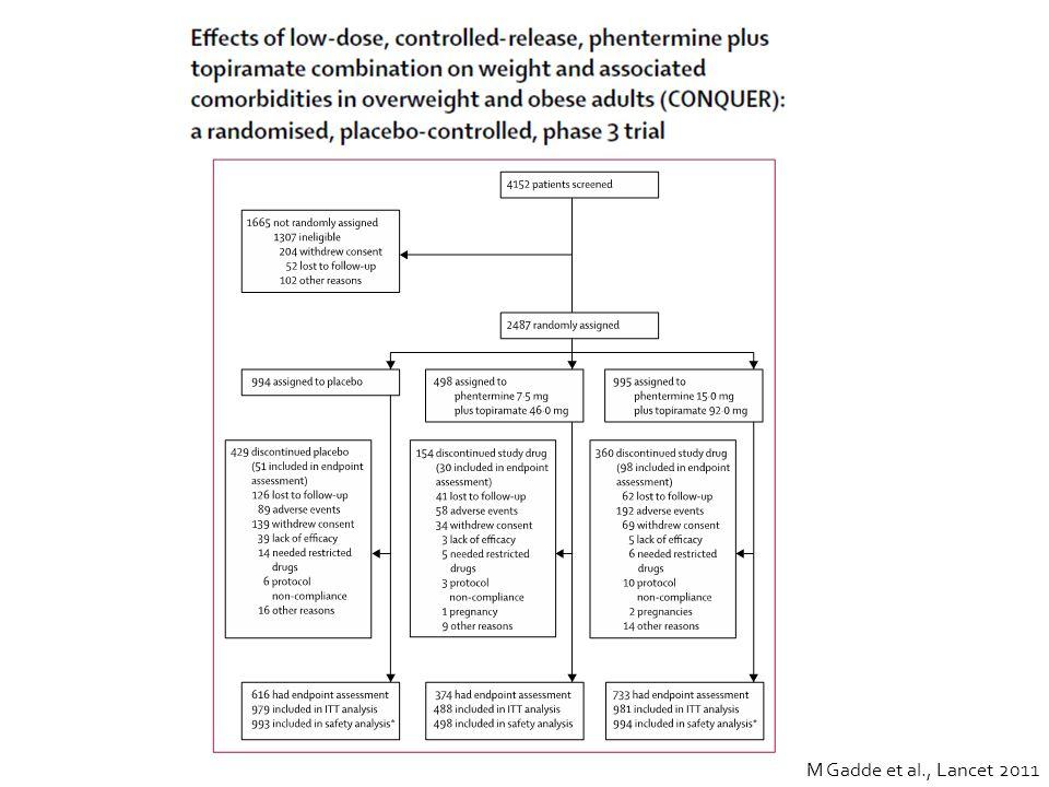 M Gadde et al., Lancet 2011