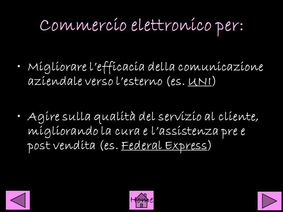 Commercio elettronico per: Migliorare l'efficacia della comunicazione aziendale verso l'esterno (es. UNI)UNI Agire sulla qualità del servizio al clien