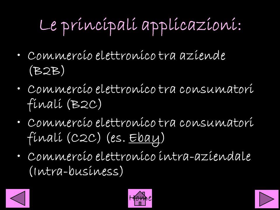 Le principali applicazioni: Commercio elettronico tra aziende (B2B) Commercio elettronico tra consumatori finali (B2C) Commercio elettronico tra consumatori finali (C2C) (es.
