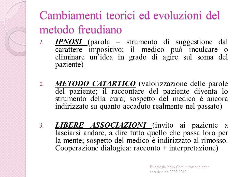 Cambiamenti teorici ed evoluzioni del metodo freudiano 1. IPNOSI (parola = strumento di suggestione dal carattere impositivo; il medico può inculcare