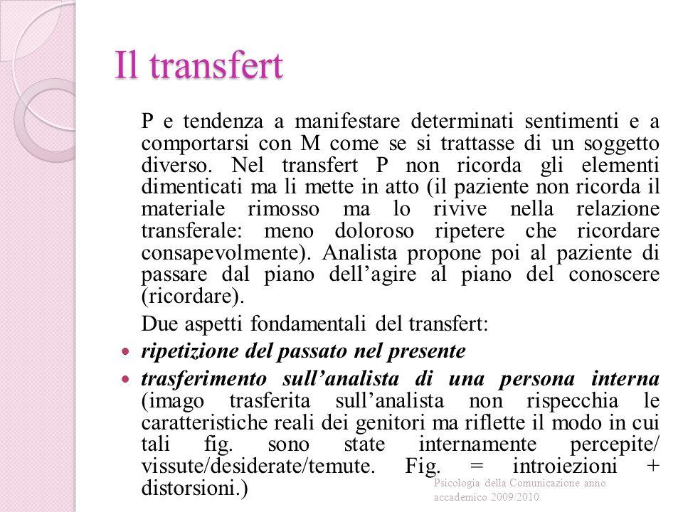 Il transfert P e tendenza a manifestare determinati sentimenti e a comportarsi con M come se si trattasse di un soggetto diverso.