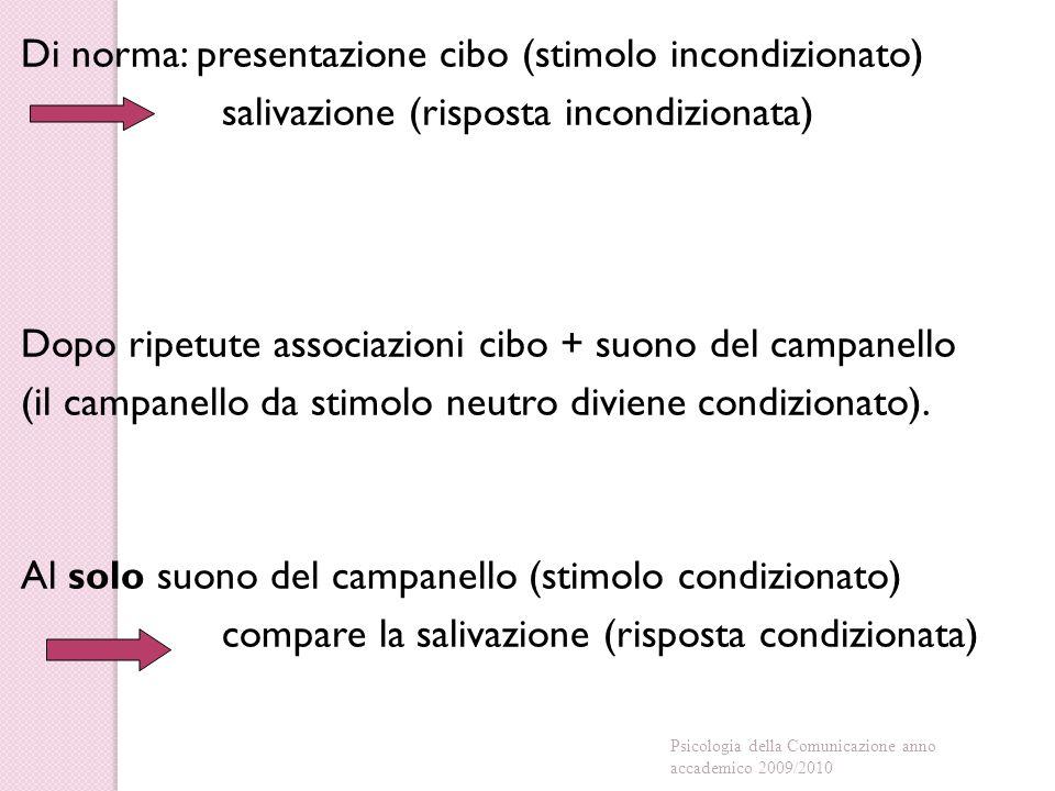 Di norma: presentazione cibo (stimolo incondizionato) salivazione (risposta incondizionata) Dopo ripetute associazioni cibo + suono del campanello (il campanello da stimolo neutro diviene condizionato).