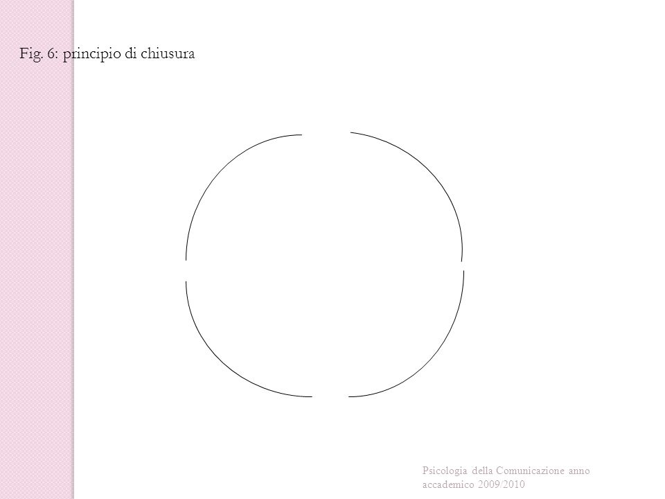 Fig. 6: principio di chiusura Psicologia della Comunicazione anno accademico 2009/2010