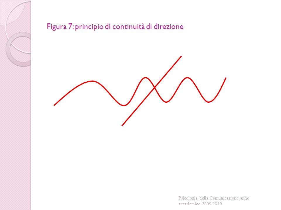 Percezione = campo che permette di cogliere il carattere dinamico e sintetico della vita psichica 2 leggi psicologiche: a) Formazione non additiva della totalità; b) Pregnanza (o della buona forma: individuazione figura-sfondo) Psicologia della Comunicazione anno accademico 2009/2010
