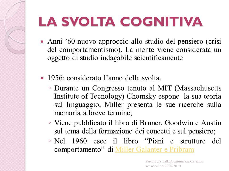 LA SVOLTA COGNITIVA Anni '60 nuovo approccio allo studio del pensiero (crisi del comportamentismo).