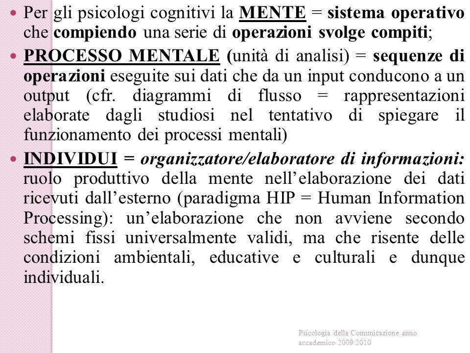 Per gli psicologi cognitivi la MENTE = sistema operativo che compiendo una serie di operazioni svolge compiti; PROCESSO MENTALE (unità di analisi) = sequenze di operazioni eseguite sui dati che da un input conducono a un output (cfr.