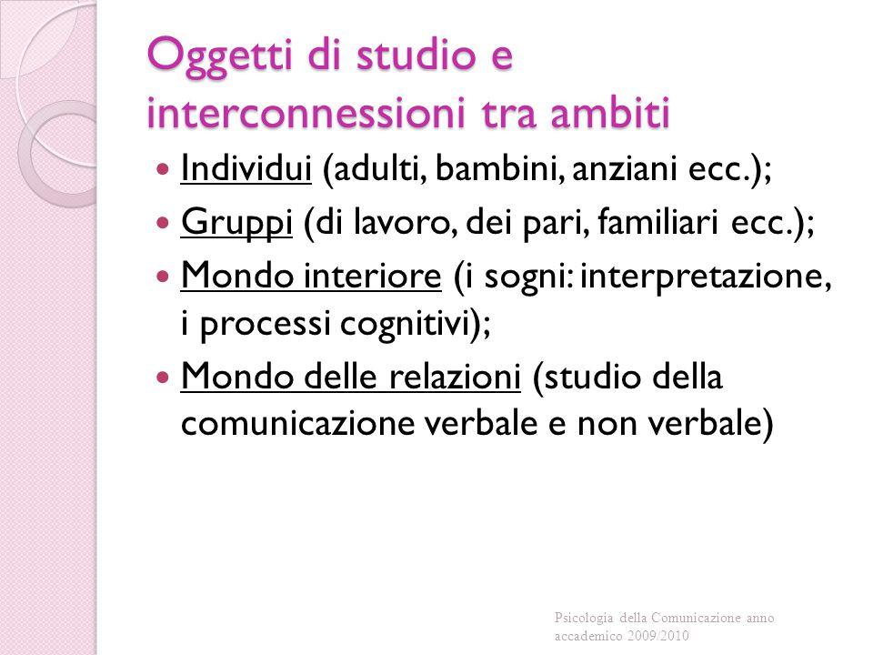 PSICOLOGIA DELLA COMUNICAZIONE Settore specialistico della psicologia.