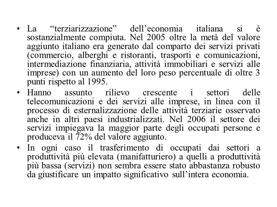 """La """"terziarizzazione"""" dell'economia italiana si è sostanzialmente compiuta. Nel 2005 oltre la metà del valore aggiunto italiano era generato dal compa"""