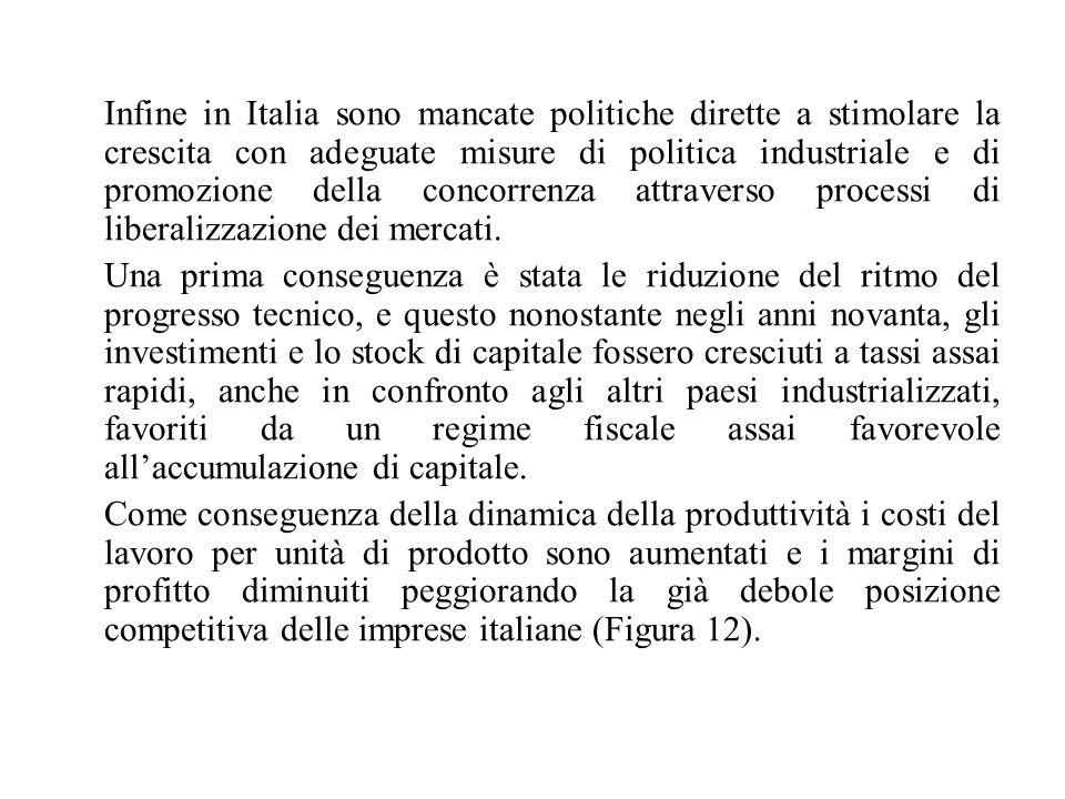 Infine in Italia sono mancate politiche dirette a stimolare la crescita con adeguate misure di politica industriale e di promozione della concorrenza attraverso processi di liberalizzazione dei mercati.