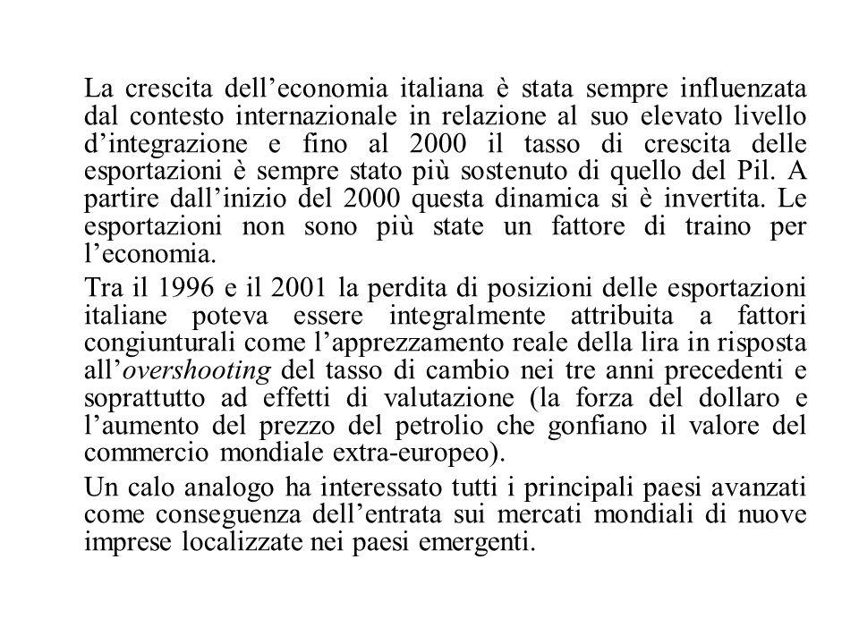 La crescita dell'economia italiana è stata sempre influenzata dal contesto internazionale in relazione al suo elevato livello d'integrazione e fino al 2000 il tasso di crescita delle esportazioni è sempre stato più sostenuto di quello del Pil.