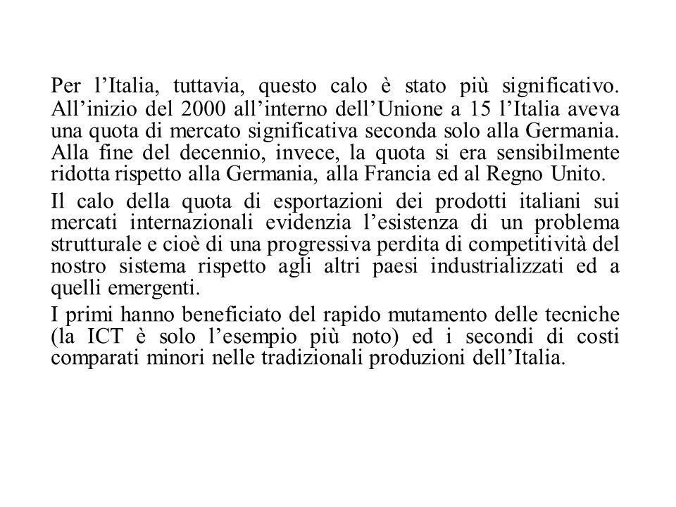 Per l'Italia, tuttavia, questo calo è stato più significativo. All'inizio del 2000 all'interno dell'Unione a 15 l'Italia aveva una quota di mercato si