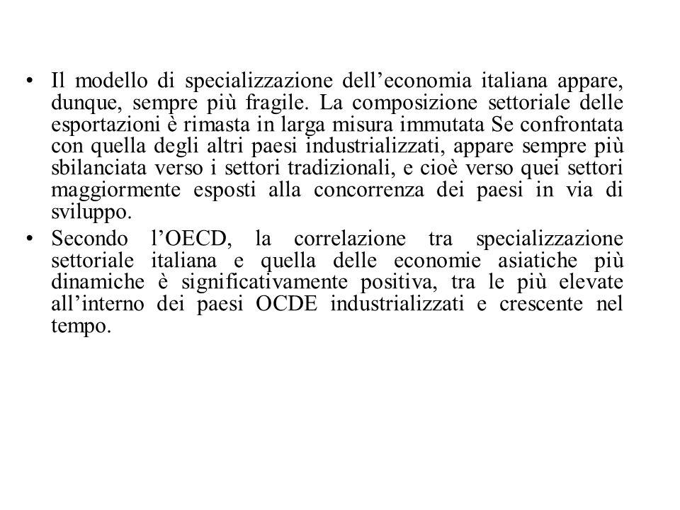 Il modello di specializzazione dell'economia italiana appare, dunque, sempre più fragile. La composizione settoriale delle esportazioni è rimasta in l
