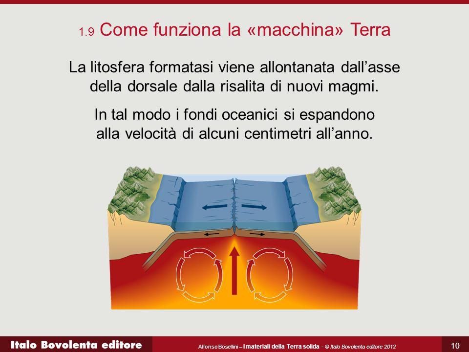 Alfonso Bosellini – I materiali della Terra solida - © Italo Bovolenta editore 2012 10 La litosfera formatasi viene allontanata dall'asse della dorsale dalla risalita di nuovi magmi.