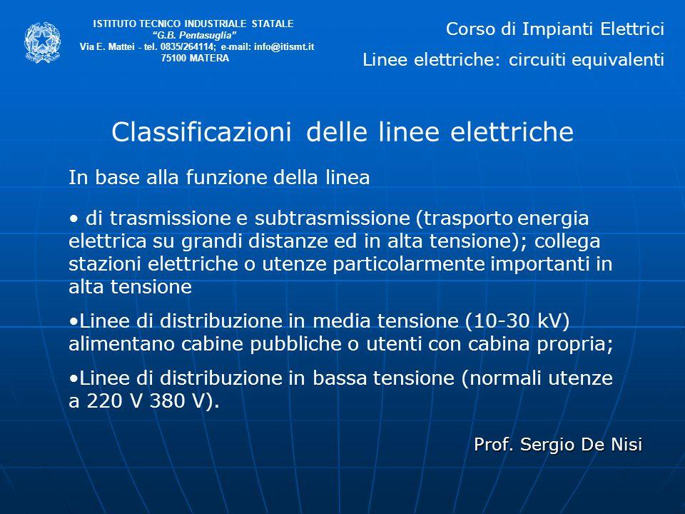 """Prof. Sergio De Nisi ISTITUTO TECNICO INDUSTRIALE STATALE """"G.B. Pentasuglia"""" Via E. Mattei - tel. 0835/264114; e-mail: info@itismt.it 75100 MATERA Cla"""