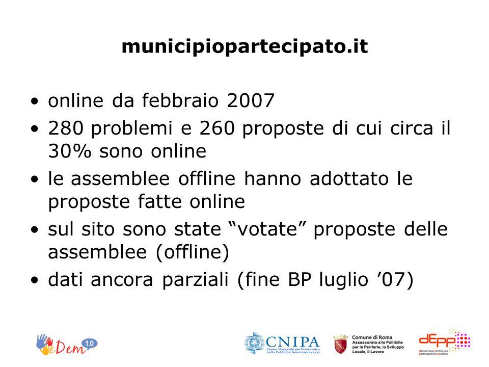 municipiopartecipato.it online da febbraio 2007 280 problemi e 260 proposte di cui circa il 30% sono online le assemblee offline hanno adottato le pro