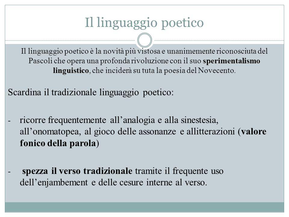 Il linguaggio poetico sperimentalismo linguistico Il linguaggio poetico è la novità più vistosa e unanimemente riconosciuta del Pascoli che opera una