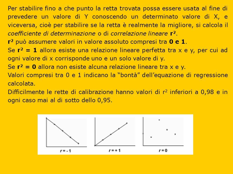 Per stabilire fino a che punto la retta trovata possa essere usata al fine di prevedere un valore di Y conoscendo un determinato valore di X, e viceve