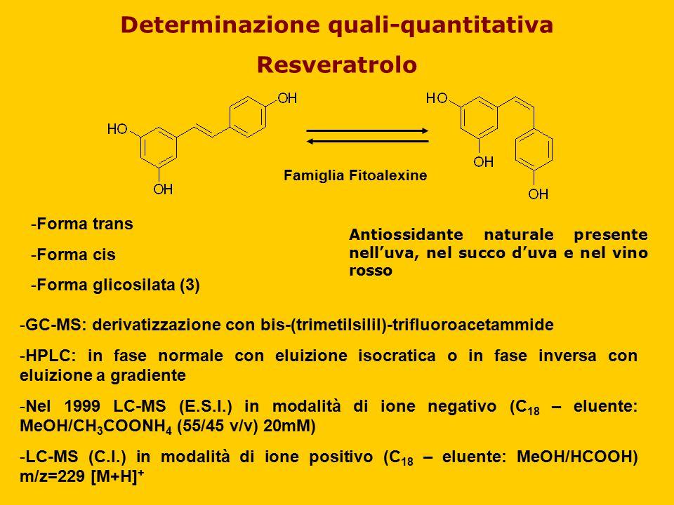 Determinazione quali-quantitativa Resveratrolo Famiglia Fitoalexine -Forma trans -Forma cis -Forma glicosilata (3) Antiossidante naturale presente nel