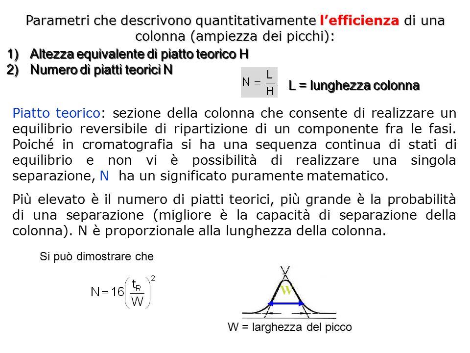 Piatto teorico: sezione della colonna che consente di realizzare un equilibrio reversibile di ripartizione di un componente fra le fasi. Poiché in cro