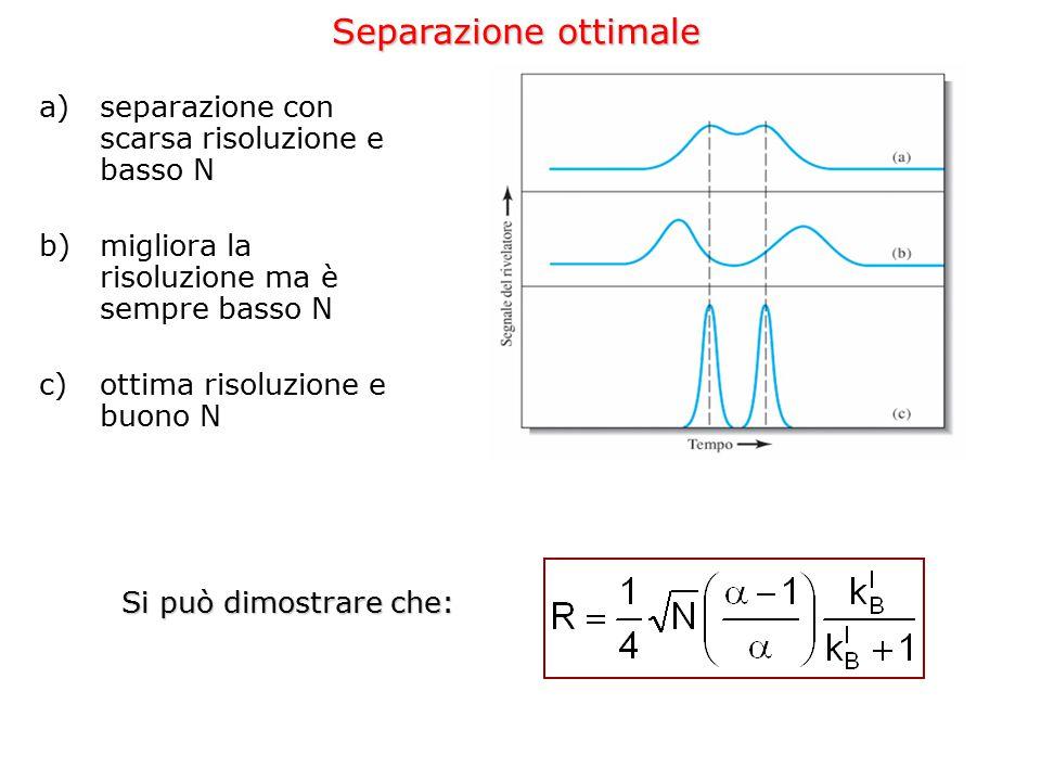Separazione ottimale a)separazione con scarsa risoluzione e basso N b)migliora la risoluzione ma è sempre basso N c)ottima risoluzione e buono N Si pu
